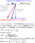曲線制限速度計算