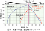 MLX01_SpeedTestLog.png