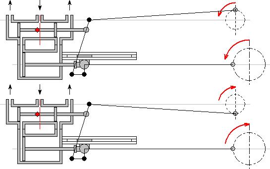 蒸気機関車の弁装置 KC57ブログ