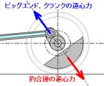 Balance02_RotationPart.png