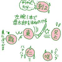 JIN-仁-完結編(ファイナル)第9話考察図