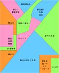 箱庭シナリオモデル