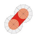 2点間(直線)の求め方