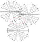 外擺線的バイアス楕円例