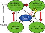 ゲーミングシミュレーション表現・解釈(TRPG)
