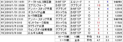 20100208_no2.png