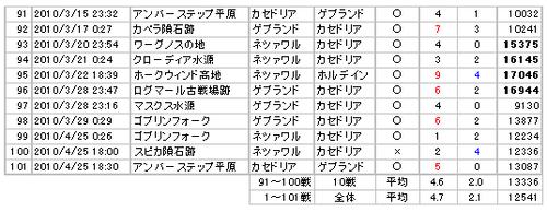 20100425_no1.png