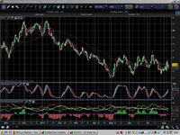 20110809_ICEドル指数