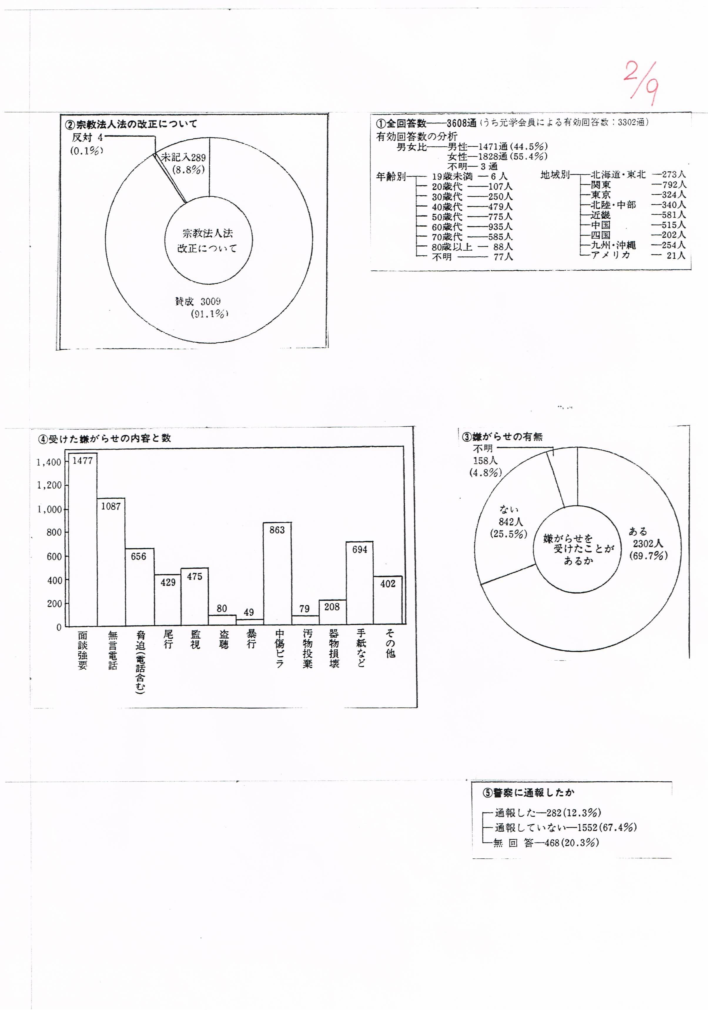 平澤遼子   4 YouTube動画>2本 ->画像>39枚
