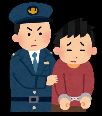犯罪者の取締