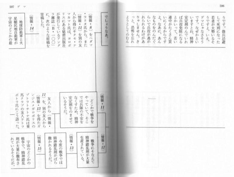 筒井康隆 デマ 本文