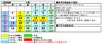 2008年 5月のスケジュール