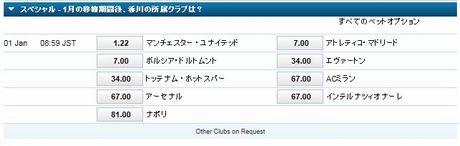 香川の所属クラブ
