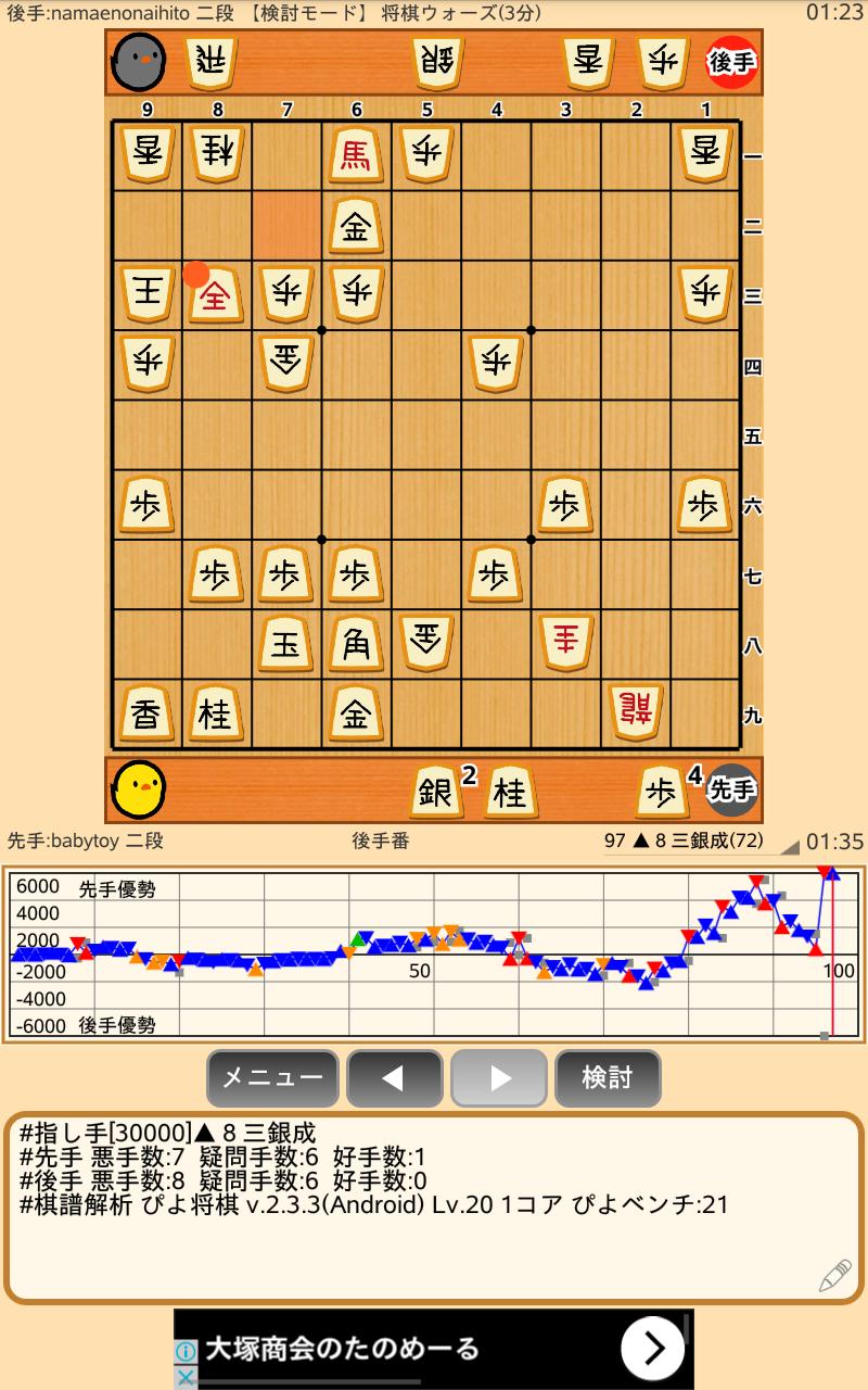 ぴよ将棋棋譜解析画面