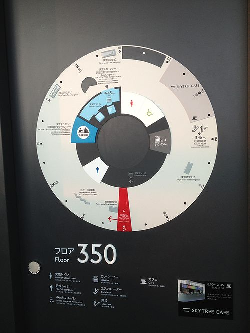 東京スカイツリー350m展望台「フロア350」