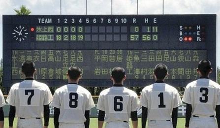 兵庫大会で最多得点記録