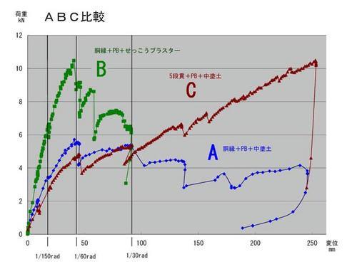 ABCgraphs.JPG