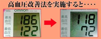 7分間で血圧を下げる方法