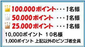 最低でも100円貰える、フルーツメールのビンゴ達成!