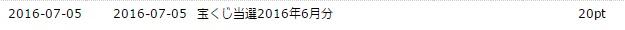 ハピタス宝くじ当選結果