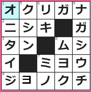 Gポイント クロスワードの答え 2016/12/5 たとえば「解く」の「く」 桃太郎が犬・猿・キジとなしとげた