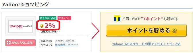 Yahoo!ショッピングが2%還元