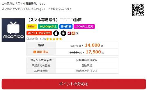 i2iポイント【スマホ専用案件】ニコニコ動画で1,750円貰えます。私は5回目のポイント奪取です。