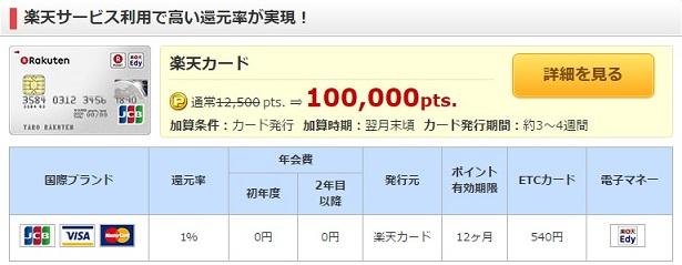 楽天カード発行で1万円