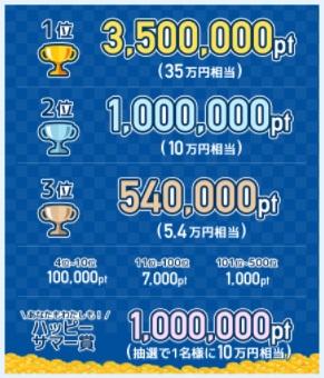 Potoraランキング賞金