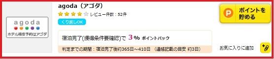 agoda(アゴダ)3%還元