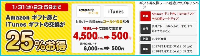 ECナビ Amazonギフト券とiTunesギフトへの交換レートが大幅アップ!!
