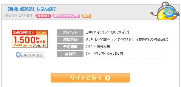 ちょびリッチ じぶん銀行口座開設で1500円稼ぐ。