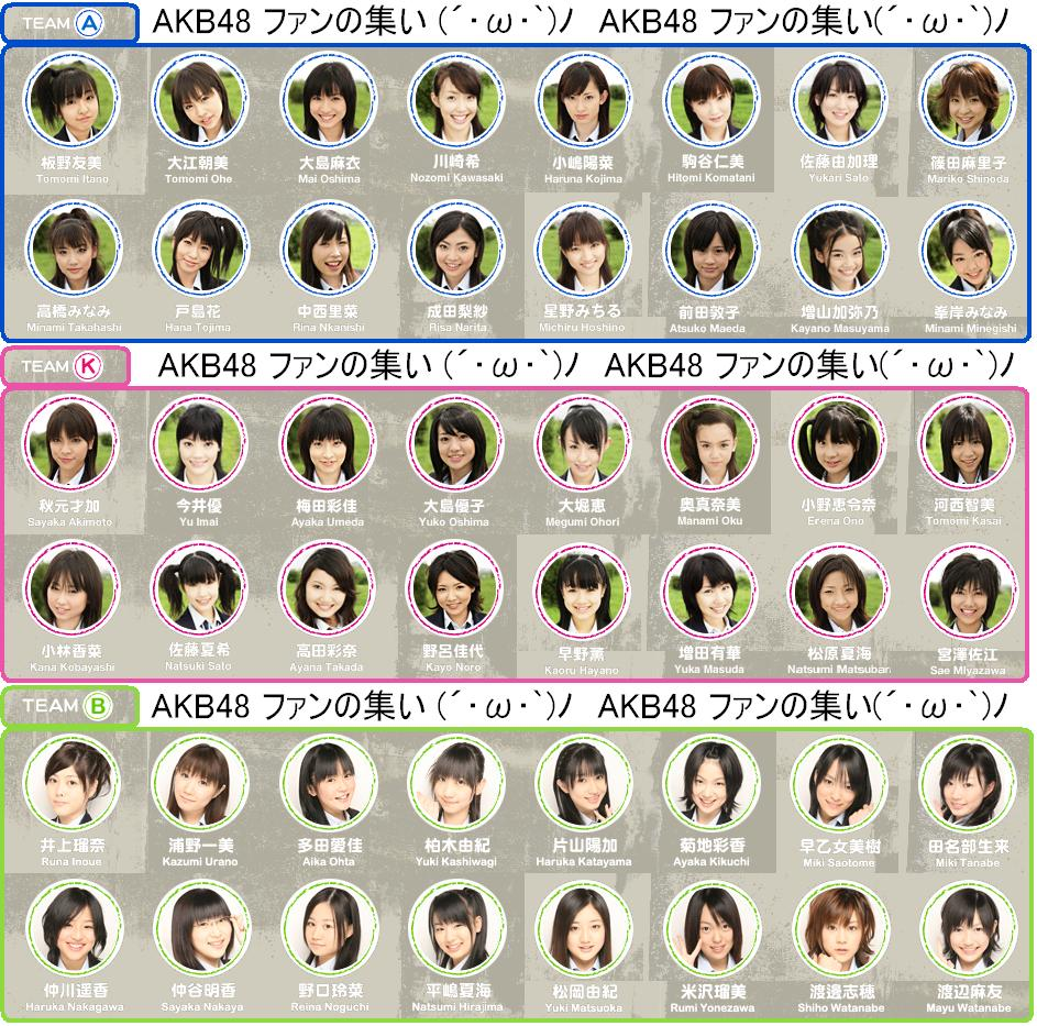 AKB48 ファンの集い(´・ω・`)ノ