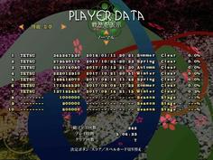 プレイデータ公開 霊夢は初見プレイで使うのでプレイ回数が他の機体と比べ桁違いに多いです