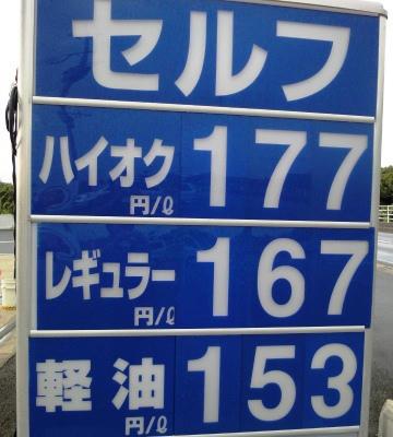 ガソリン表示価格