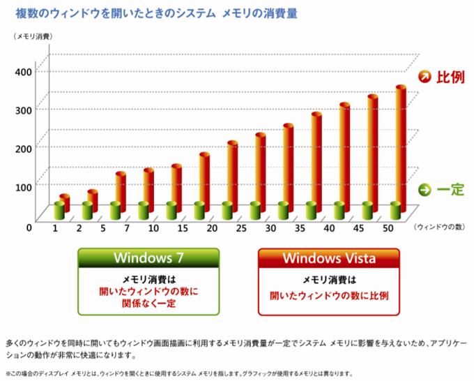 win7_memory.jpg
