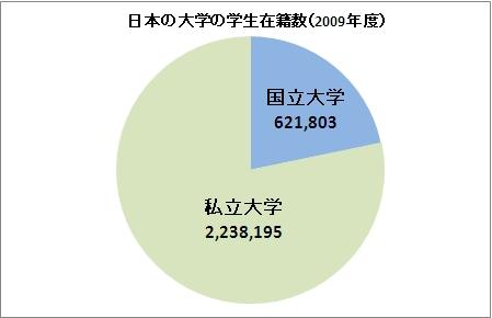 daigaku0088.jpg