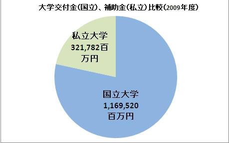 daigaku0089.jpg