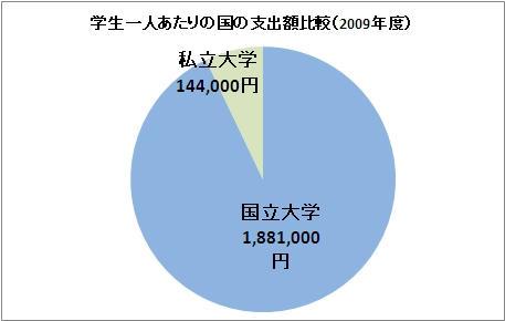 daigaku0090.jpg