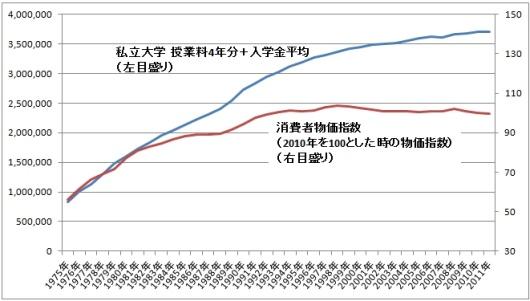 20130330daigaku.jpg