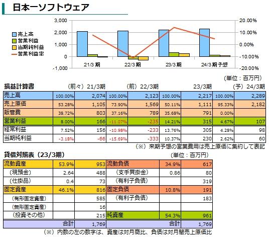 2011nihon1.JPG