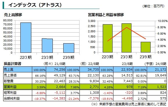 h_index.JPG