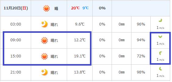 天気 つくば