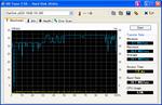 HDTune_Benchmark_SanDisk_pSSD_16GB3.png