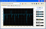 HDTune_Benchmark_JetFlashTranscend_8GB.png