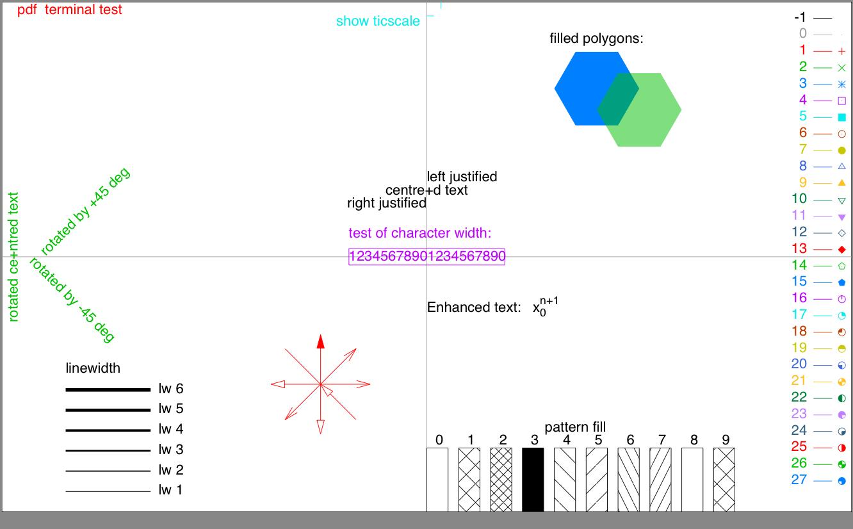 kisapmata plot segmentation