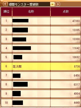 meisouki_1043_Ranking.PNG