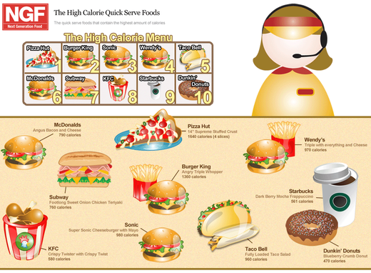 fastfoodcalories.png