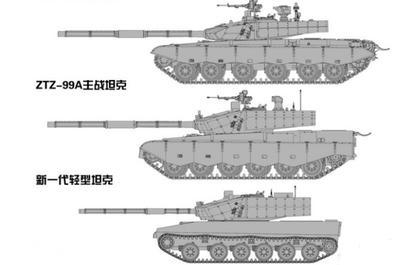 中国,中国軍,新型戦車,装甲車
