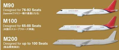 三菱重工,スペースジェット,ジェット旅客機,三菱航空機,国産,ミツビシ,乗り物,飛行機,